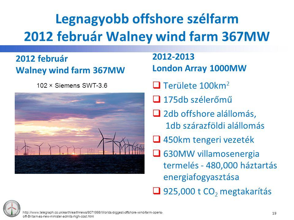 Legnagyobb offshore szélfarm 2012 február Walney wind farm 367MW 2012 február Walney wind farm 367MW 2012-2013 London Array 1000MW  Területe 100km 2