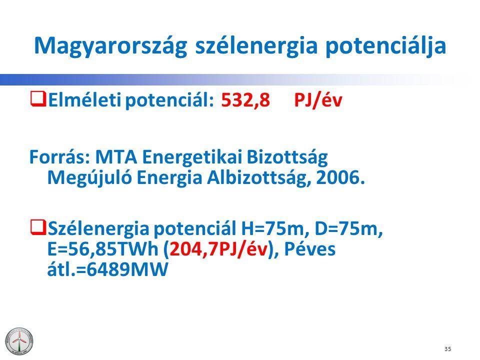 Magyarország szélenergia potenciálja  Elméleti potenciál: 532,8 PJ/év Forrás: MTA Energetikai Bizottság Megújuló Energia Albizottság, 2006.  Szélene