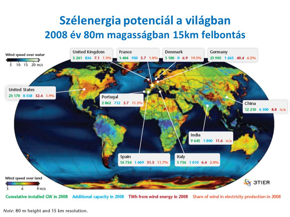 Szélerőművek jellemző tulajdonságai Szélerőmű karakterisztika, tipikus érték Névleges teljesítmény (MW), 3.0 Rotor átmérő (m), 90 Fajlagos névleges teljesítmény (W/m2), 470 Kapacitás tényező (%) onshore/offshore / Kihasználási óraszám (h) onshore/offshore / Fajlagos éves energiatermelés (kWh/m2/év) Technikai rendelkezésre állás (%), 97.5 65 Grid report, 2010