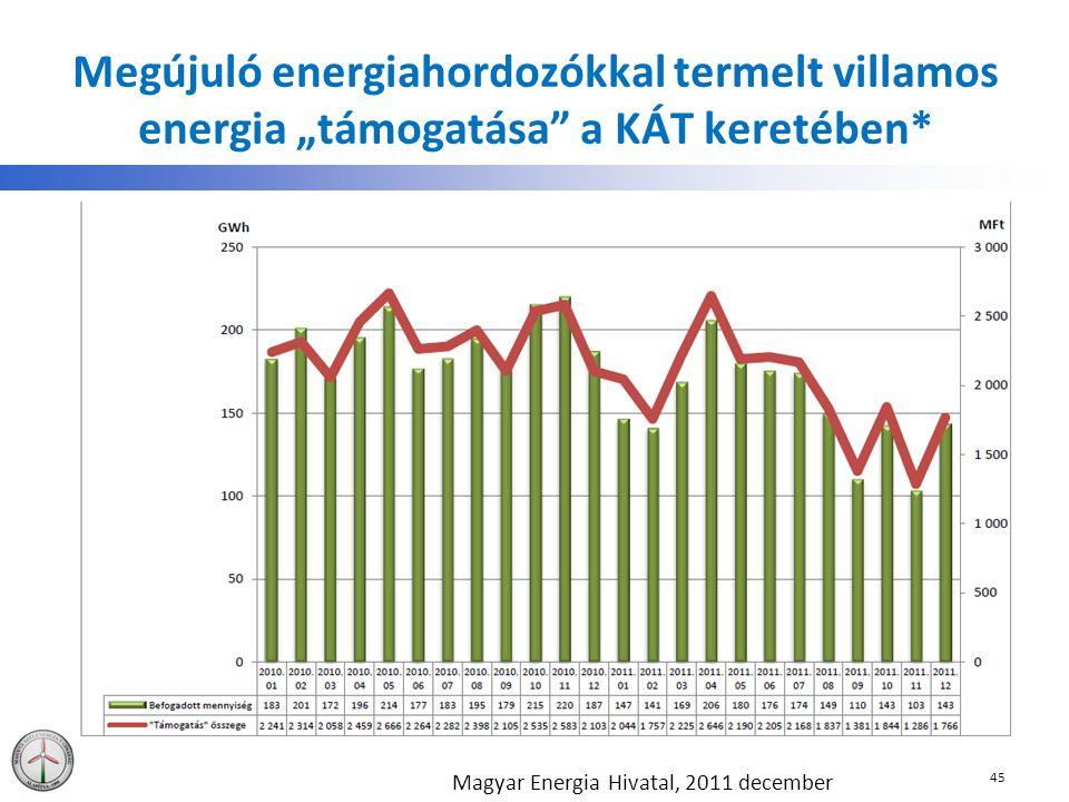 """Megújuló energiahordozókkal termelt villamos energia """"támogatása"""" a KÁT keretében* 45 Magyar Energia Hivatal, 2011 december"""