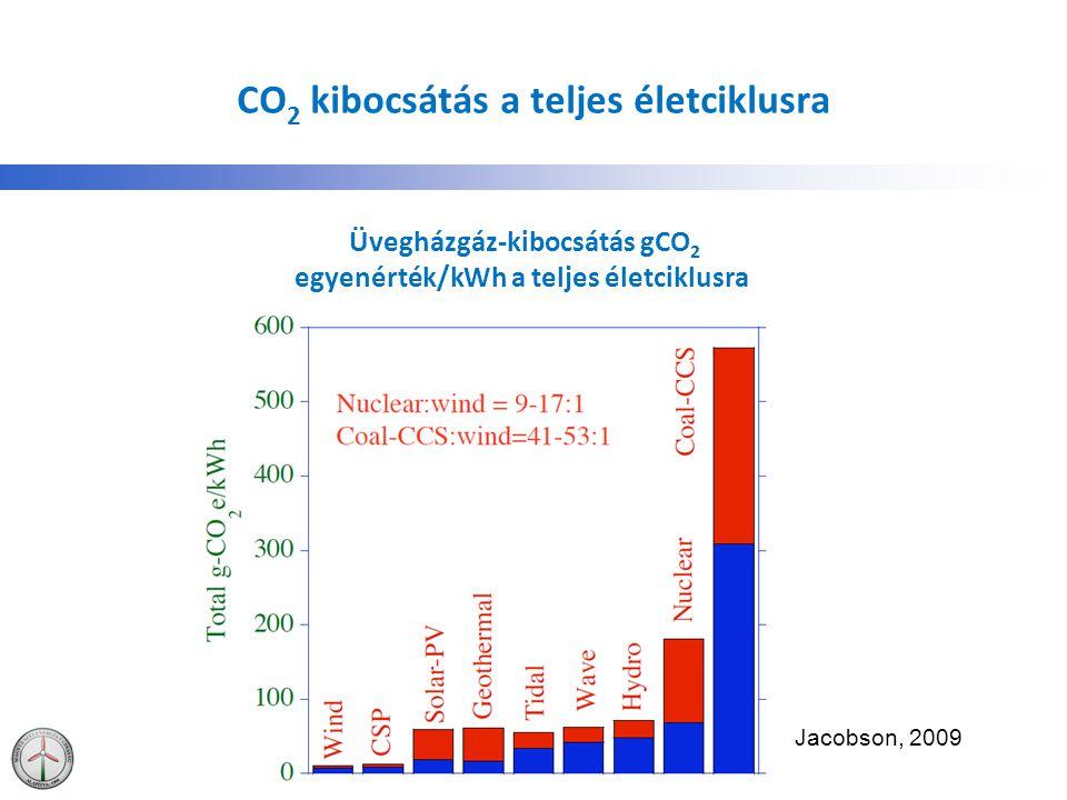 Korszakváltás küszöbén állunk Személyes véleményem szerint korszakváltás küszöbén állunk a hazai szélenergia hasznosításban Szélerőmű technológia fejlesztés hazai lehetőségei korlátozottak (K+F, munkahelyteremtő hatás nem hazánkban keletkezik) Ugyanakkor az EU megújuló vállalásunk teljesítésében az egyik legolcsóbb áramtermelési technológia (fogyasztói terheket kevésbé növeli, mint az egyéb technológiák) Az előzőeket tekintve (fogyasztói költségek) mégis érdemes a megújuló energiamix egy részét szélenergiából fedezni, figyelembe véve a következőket: Szélerőmű részegységek gyártása, összeszerelő üzem telepítése hazánkban Az üzemeltetésből származó hasznon hazai vállalkozásoknál maradjon (hazai tulajdonú üzemeltető) Ez a profit fordítható a szélerőművek további kapacitás bővítését elősegítő villamos rendszerirányítás fejlesztésére is