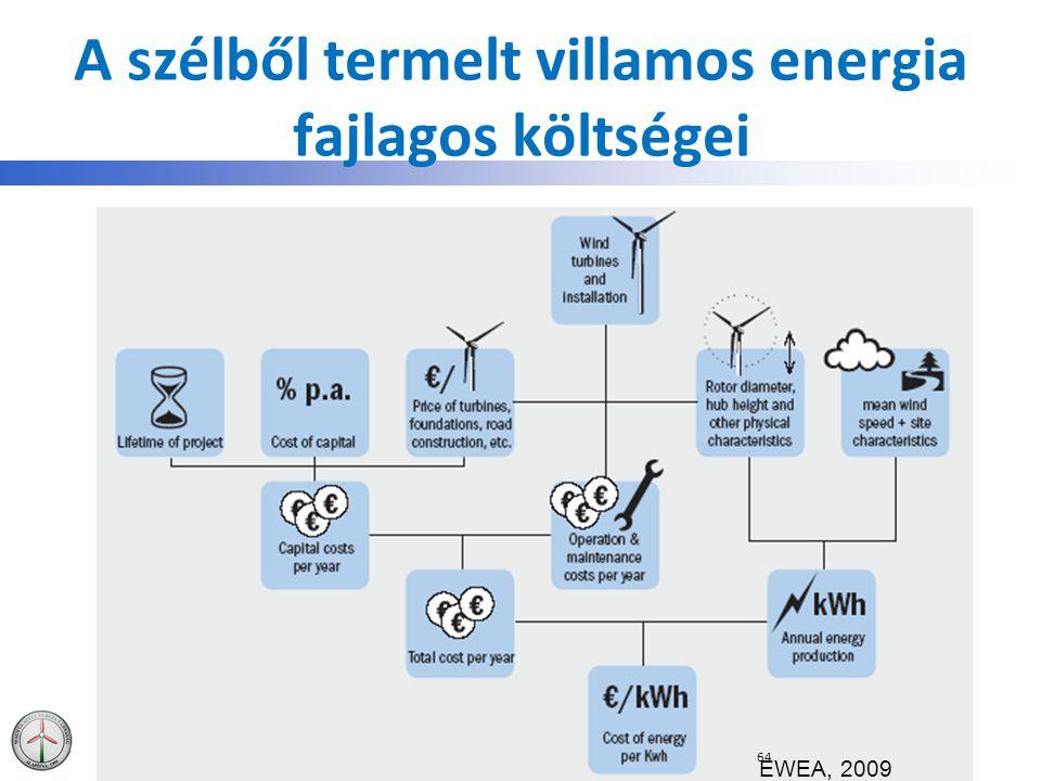 A szélből termelt villamos energia fajlagos költségei 64 EWEA, 2009