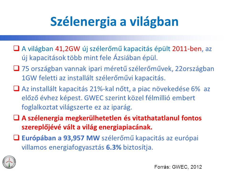 Kötelezően átvett egyéb villany Előzetes, tájékoztató adatok Stróbl, 2012. február