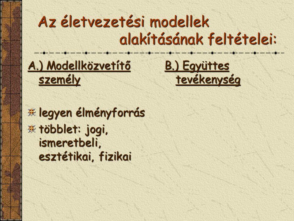 Az életvezetési modellek alakításának feltételei: A.) Modellközvetítő személy legyen élményforrás többlet: jogi, ismeretbeli, esztétikai, fizikai B.)