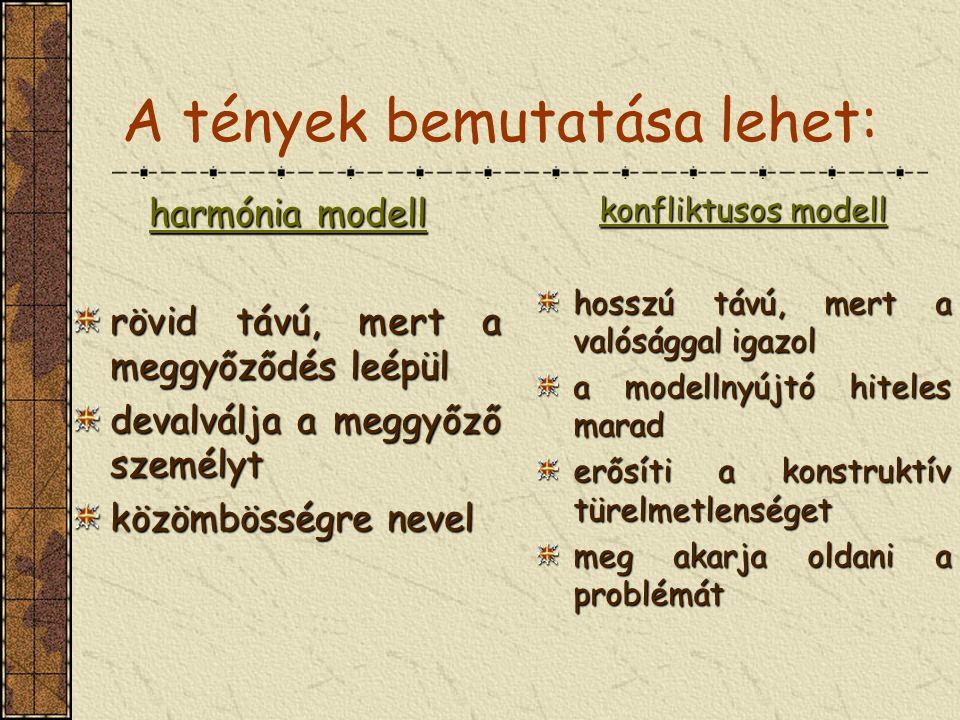 A tények bemutatása lehet: harmónia modell rövid távú, mert a meggyőződés leépül devalválja a meggyőző személyt közömbösségre nevel konfliktusos model