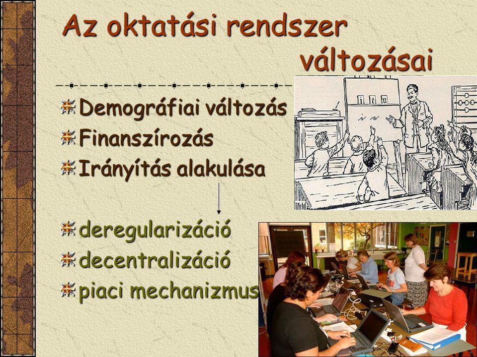Az oktatási rendszer változásai Demográfiai változás Finanszírozás Irányítás alakulása deregularizációdecentralizáció piaci mechanizmusok