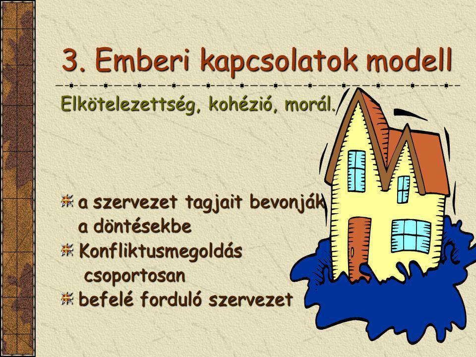 4.Nyitott rendszer modell A külső környezeti hatások gyors követése.