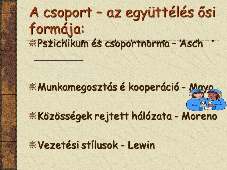 A csoport – az együttélés ősi formája: Pszichikum és csoportnorma – Asch Munkamegosztás é kooperáció - Mayo Közösségek rejtett hálózata - Moreno Vezet