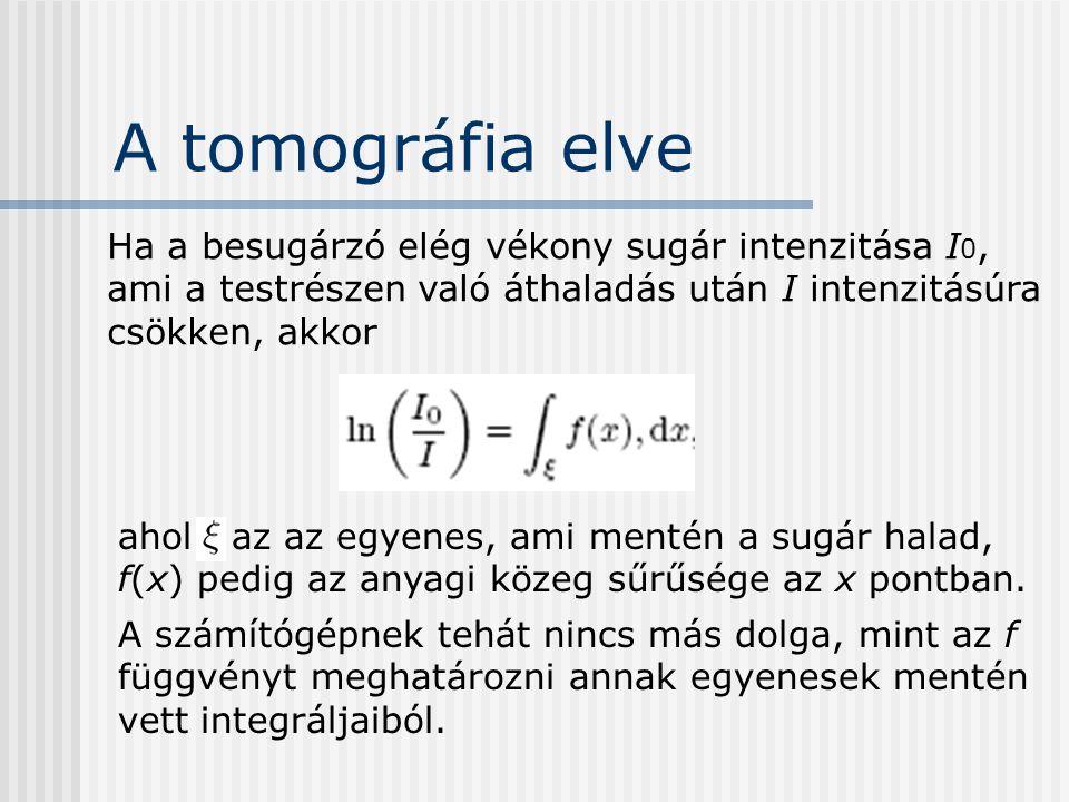 A tomográfia elve Ha a besugárzó elég vékony sugár intenzitása I 0, ami a testrészen való áthaladás után I intenzitásúra csökken, akkor ahol az az egy