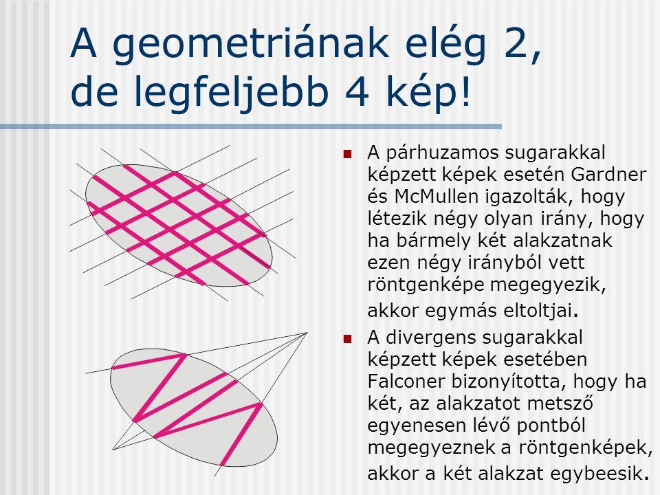 A geometriának elég 2, de legfeljebb 4 kép! A párhuzamos sugarakkal képzett képek esetén Gardner és McMullen igazolták, hogy létezik négy olyan irány,