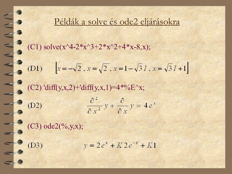 Példák a solve és ode2 eljárásokra (C1) solve(x^4-2*x^3+2*x^2+4*x-8,x); (C2) diff(y,x,2)+ diff(y,x,1)=4*%E^x; (C3) ode2(%,y,x);