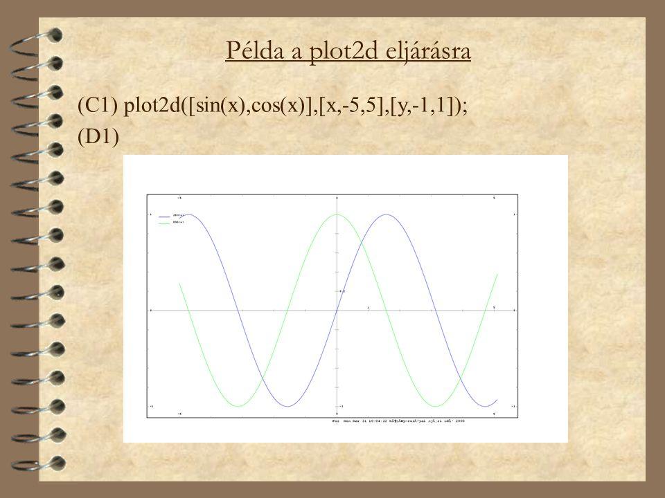 Példa a plot2d eljárásra (C1) plot2d([sin(x),cos(x)],[x,-5,5],[y,-1,1]); (D1)