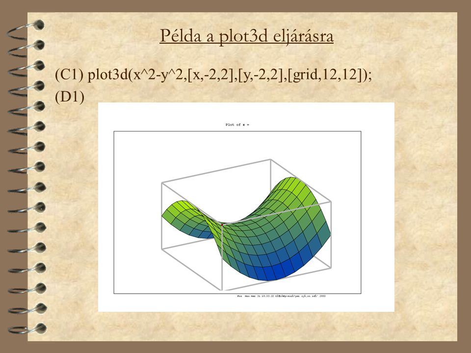 Példa a plot3d eljárásra (C1) plot3d(x^2-y^2,[x,-2,2],[y,-2,2],[grid,12,12]); (D1)