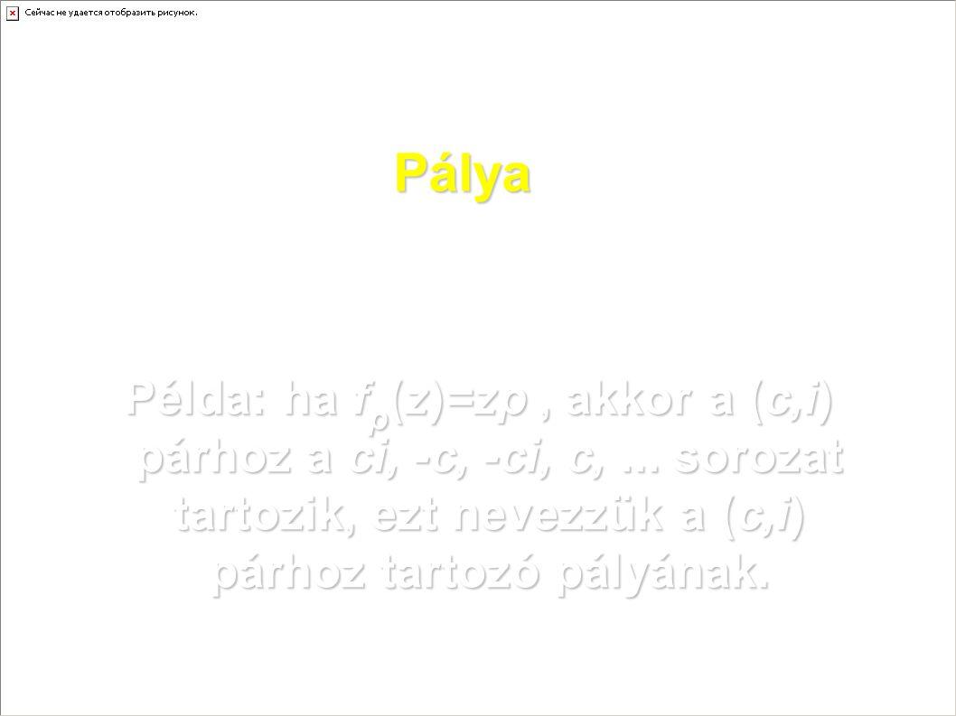 Pálya Példa: ha f p (z)=zp, akkor a (c,i) párhoz a ci, -c, -ci, c,... sorozat tartozik, ezt nevezzük a (c,i) párhoz tartozó pályának.