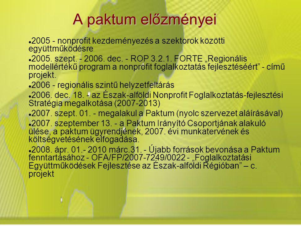 A paktum előzményei 2005 - nonprofit kezdeményezés a szektorok közötti együttműködésre 2005.