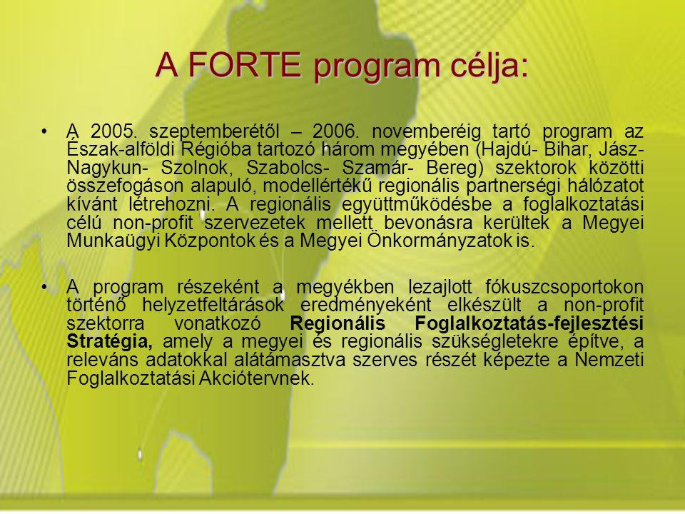 A FORTE program célja: A 2005. szeptemberétől – 2006.