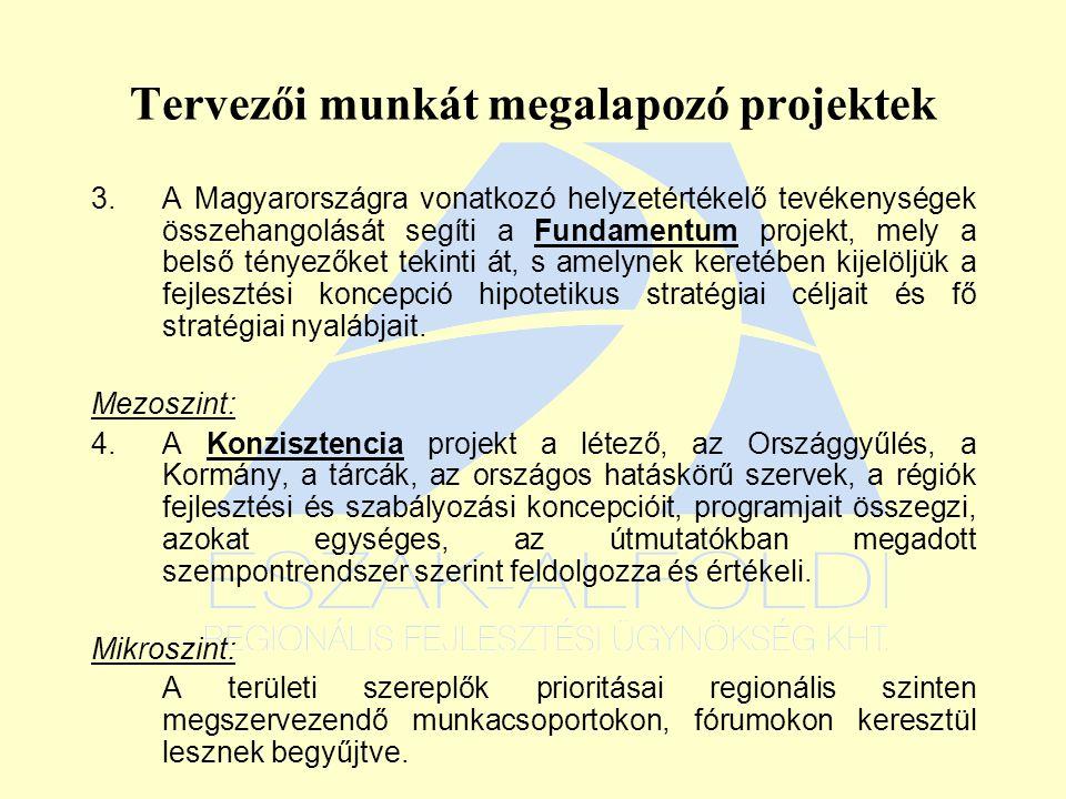Tervezői munkát megalapozó projektek 3.A Magyarországra vonatkozó helyzetértékelő tevékenységek összehangolását segíti a Fundamentum projekt, mely a belső tényezőket tekinti át, s amelynek keretében kijelöljük a fejlesztési koncepció hipotetikus stratégiai céljait és fő stratégiai nyalábjait.