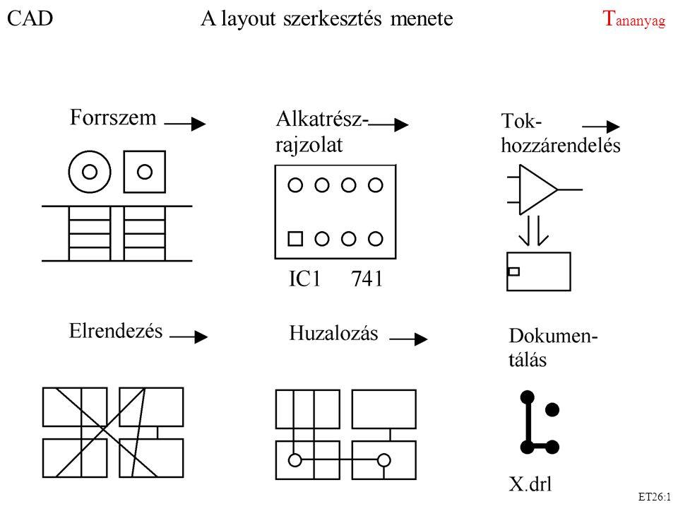 """CAD A layout szerkesztés menete T ananyag Forrszem (""""Padstack ) szerkezete: A forrszem (PAD) is rétegszerkezetű, mint a NyHL."""