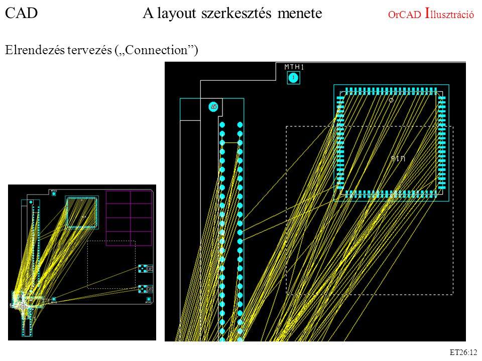 """CAD A layout szerkesztés menete OrCAD I llusztráció Elrendezés tervezés (""""Connection"""") ET26:12"""