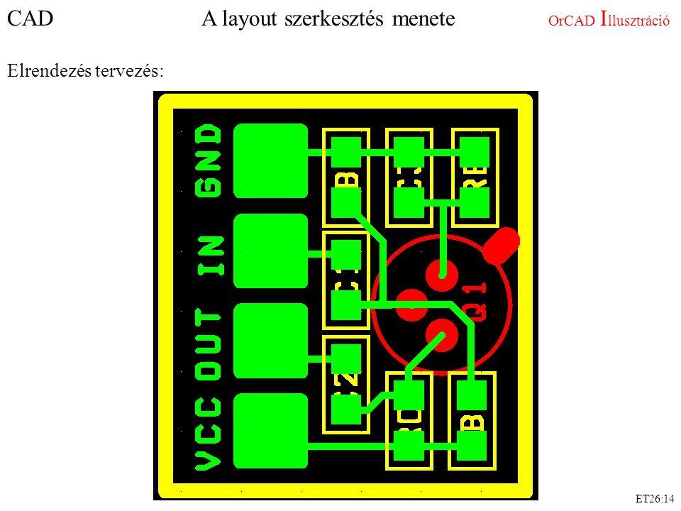 CAD A layout szerkesztés menete OrCAD I llusztráció Elrendezés tervezés: ET26:14