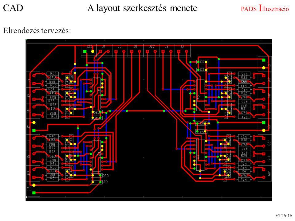 CAD A layout szerkesztés menete PADS I llusztráció Elrendezés tervezés: ET26:16