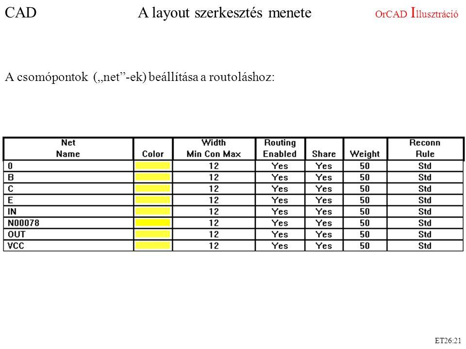 """CAD A layout szerkesztés menete OrCAD I llusztráció A csomópontok (""""net""""-ek) beállítása a routoláshoz: ET26:21"""