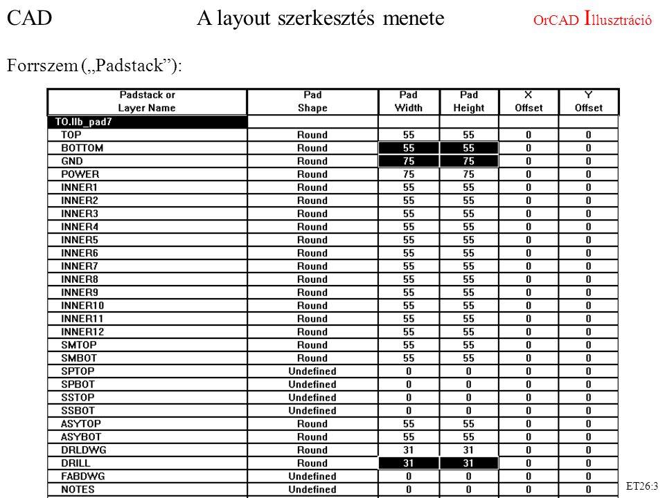 CAD A layout szerkesztés menete PADS I llusztráció PADS padstack: ET26:4
