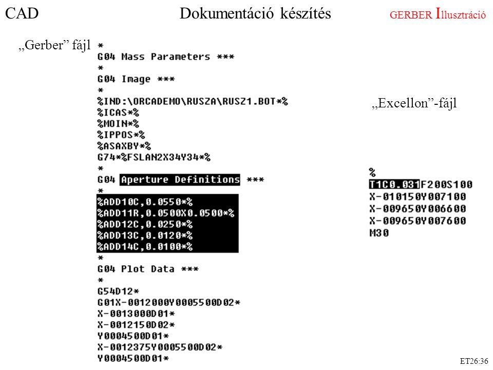 """CAD Dokumentáció készítés GERBER I llusztráció """"Excellon""""-fájl """"Gerber"""" fájl ET26:36"""