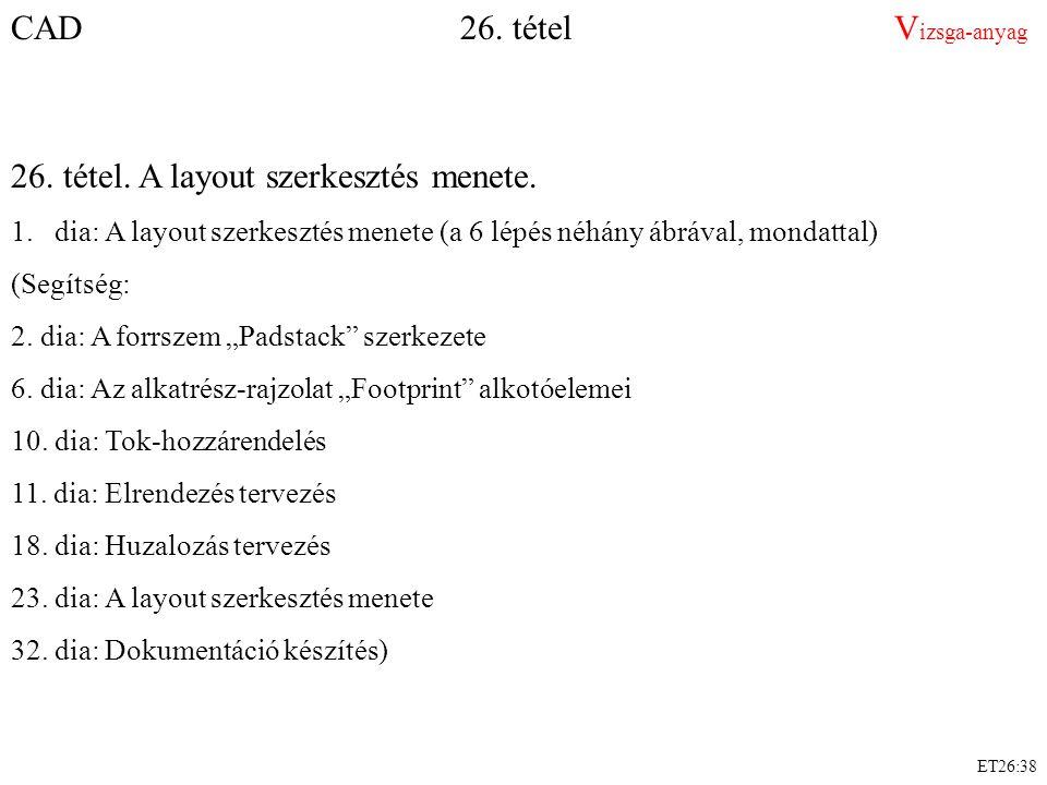 ET26:38 CAD 26. tétel V izsga-anyag 26. tétel. A layout szerkesztés menete. 1.dia: A layout szerkesztés menete (a 6 lépés néhány ábrával, mondattal) (