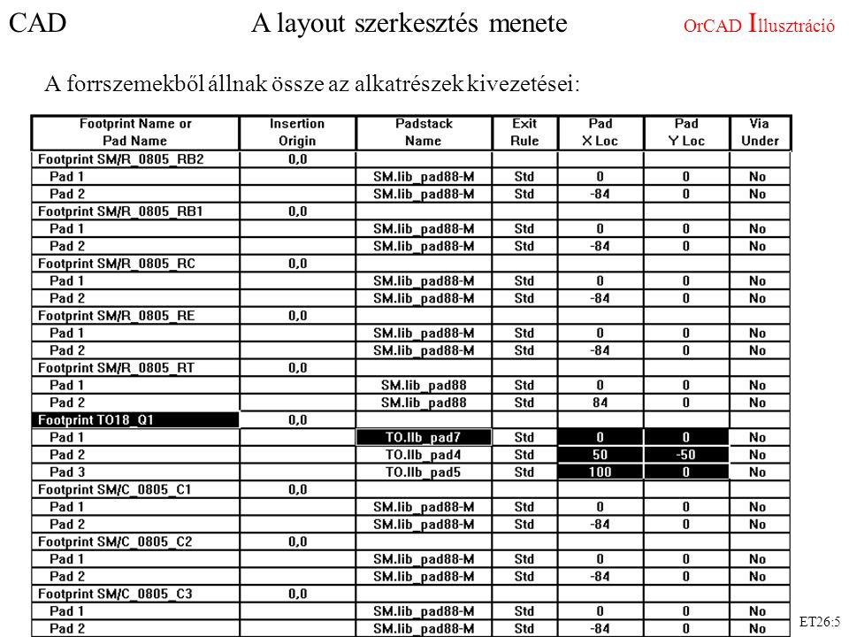 CAD A layout szerkesztés menete OrCAD I llusztráció A forrszemekből állnak össze az alkatrészek kivezetései: ET26:5