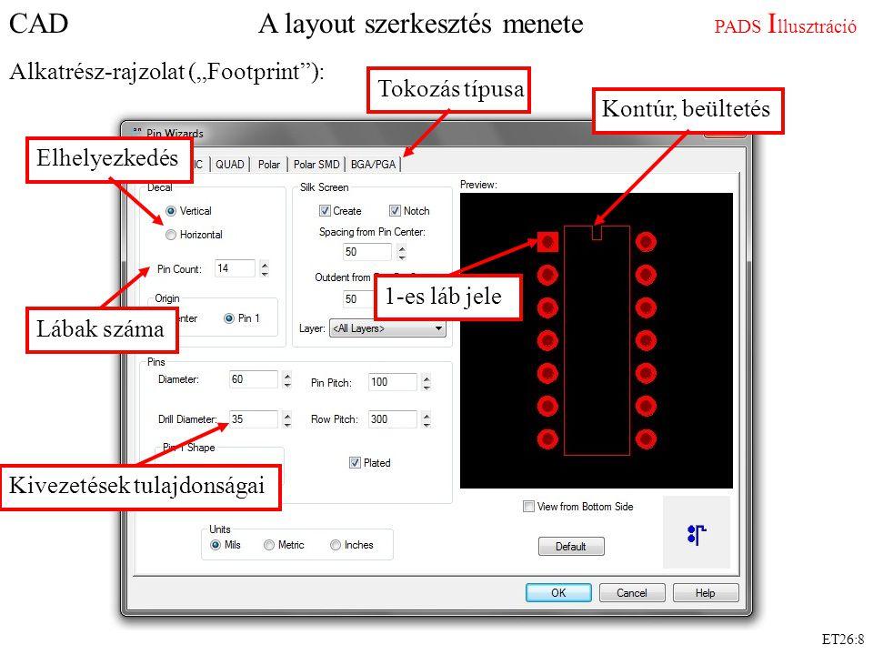 """CAD A layout szerkesztés menete PADS I llusztráció Alkatrész-rajzolat (""""Footprint""""): Elhelyezkedés 1-es láb jele Kontúr, beültetés Tokozás típusa Lába"""