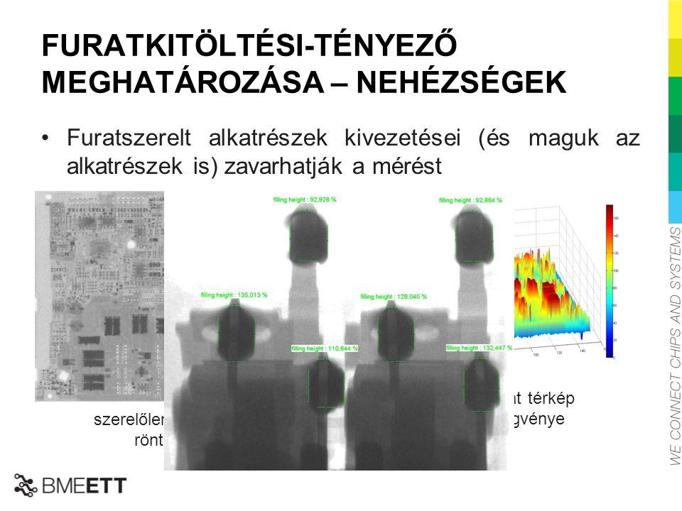 szürkeárnyalat térkép eloszlás függvénye szerelőlemez felülnézeti röntgen képe FURATKITÖLTÉSI-TÉNYEZŐ MEGHATÁROZÁSA – NEHÉZSÉGEK Furatszerelt alkatrészek kivezetései (és maguk az alkatrészek is) zavarhatják a mérést