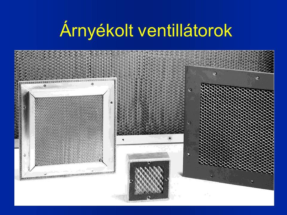 Árnyékolt ventillátorok