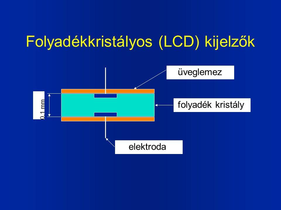 Folyadékkristályos (LCD) kijelzők üveglemez folyadék kristály elektroda 0,1 mm