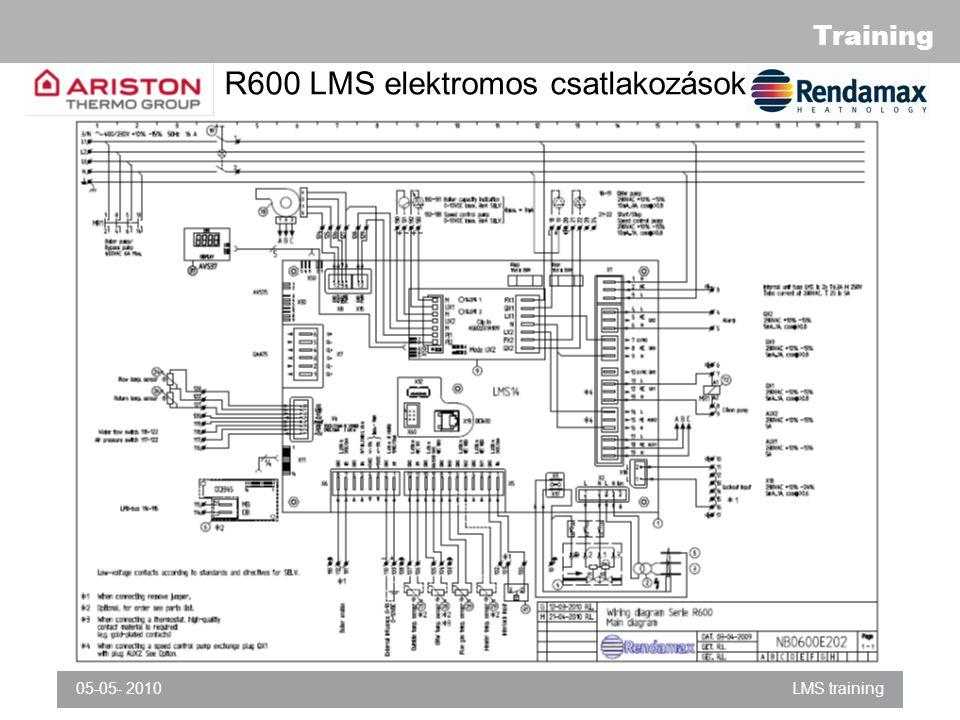 Training 05-05- 2010LMS training R600 LMS elektromos csatlakozások