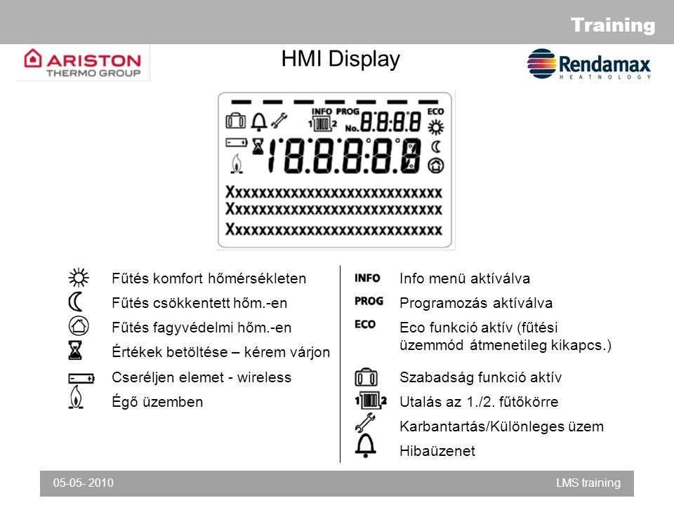 Training 05-05- 2010LMS training HMI Display Hibaüzenet Karbantartás/Különleges üzem Utalás az 1./2.