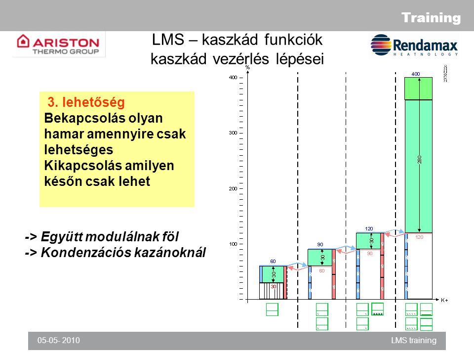 Training 05-05- 2010LMS training LMS – kaszkád funkciók kaszkád vezérlés lépései 3.