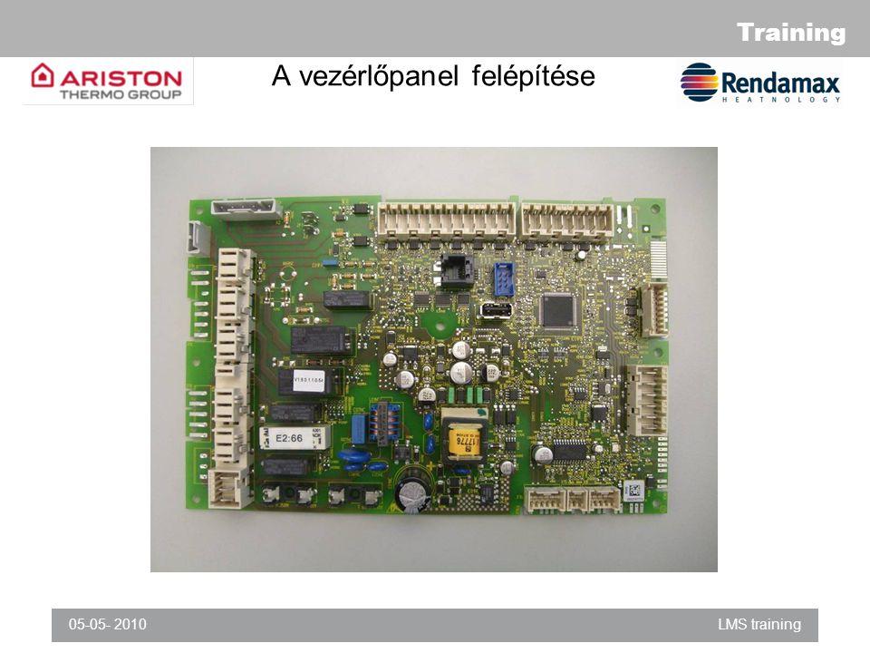 Training 05-05- 2010LMS training HMI (Human Machine Interface) AVS37.294 vezérlőfelület