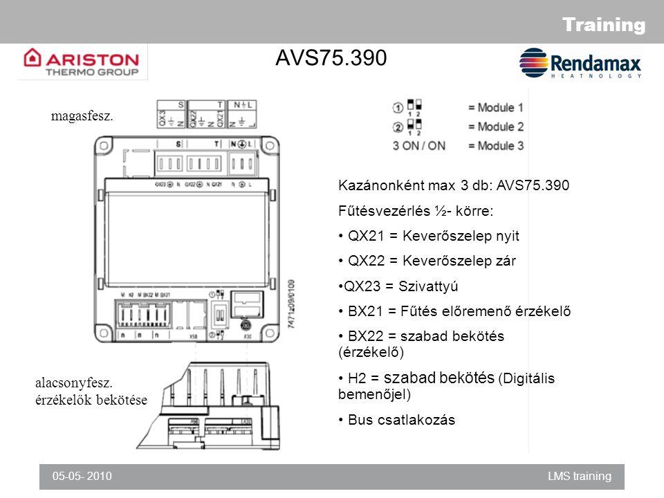Training 05-05- 2010LMS training AVS75.390 Kazánonként max 3 db: AVS75.390 Fűtésvezérlés ½- körre: QX21 = Keverőszelep nyit QX22 = Keverőszelep zár QX23 = Szivattyú BX21 = Fűtés előremenő érzékelő BX22 = szabad bekötés (érzékelő) H2 = szabad bekötés (Digitális bemenőjel) Bus csatlakozás magasfesz.