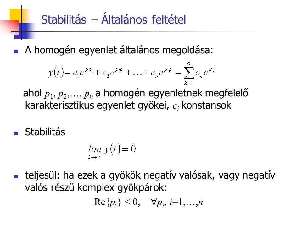 Stabilitás – Általános feltétel A homogén egyenlet általános megoldása: ahol p 1, p 2,…, p n a homogén egyenletnek megfelelő karakterisztikus egyenlet