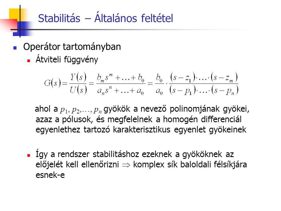 Stabilitás – Általános feltétel Operátor tartományban Átviteli függvény ahol a p 1, p 2,…, p n gyökök a nevező polinomjának gyökei, azaz a pólusok, és