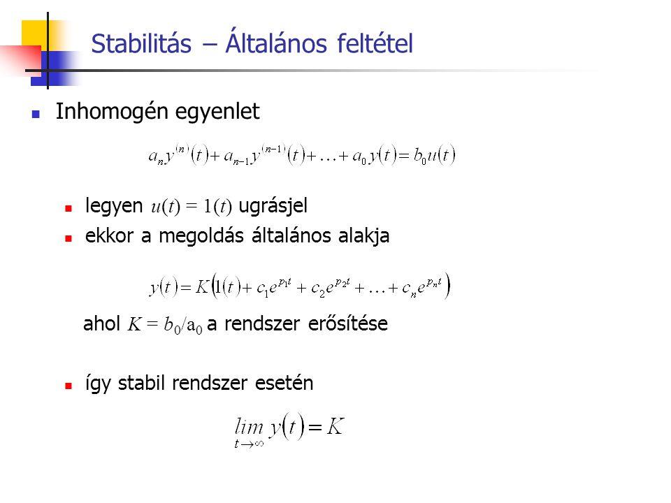 Stabilitás – Általános feltétel Inhomogén egyenlet legyen u(t) = 1(t) ugrásjel ekkor a megoldás általános alakja ahol K = b 0 /a 0 a rendszer erősítés