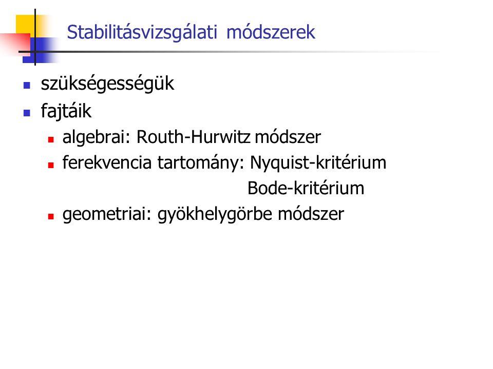 Stabilitásvizsgálati módszerek szükségességük fajtáik algebrai: Routh-Hurwitz módszer ferekvencia tartomány: Nyquist-kritérium Bode-kritérium geometri