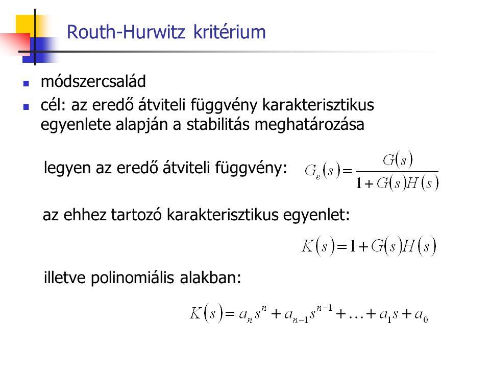 Routh-Hurwitz kritérium módszercsalád cél: az eredő átviteli függvény karakterisztikus egyenlete alapján a stabilitás meghatározása legyen az eredő át