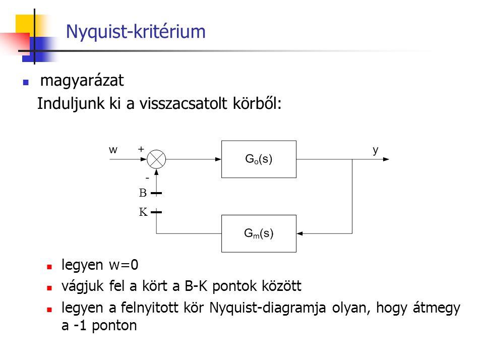 Nyquist-kritérium magyarázat Induljunk ki a visszacsatolt körből: legyen w=0 vágjuk fel a kört a B-K pontok között legyen a felnyitott kör Nyquist-dia