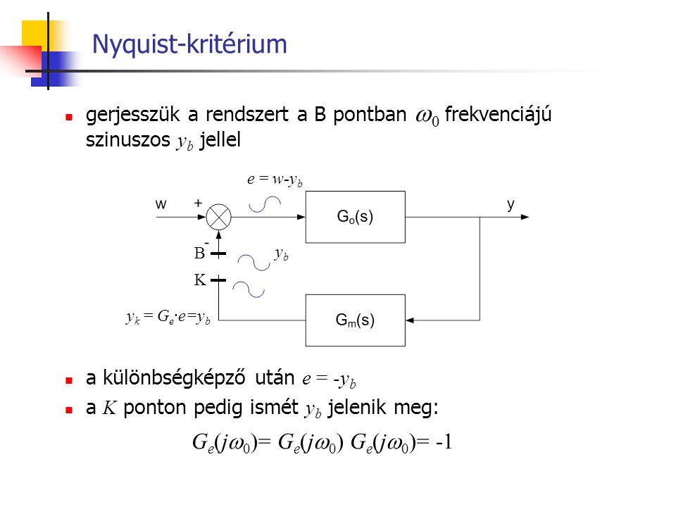 Nyquist-kritérium gerjesszük a rendszert a B pontban  0 frekvenciájú szinuszos y b jellel a különbségképző után e = -y b a K ponton pedig ismét y b j
