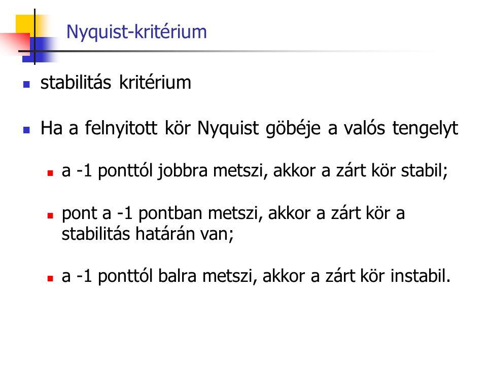 Nyquist-kritérium stabilitás kritérium Ha a felnyitott kör Nyquist göbéje a valós tengelyt a -1 ponttól jobbra metszi, akkor a zárt kör stabil; pont a