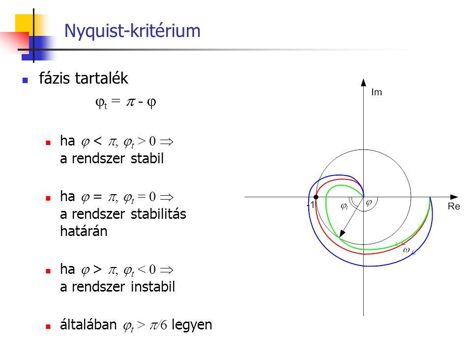 fázis tartalék  t =  -  ha  0  a rendszer stabil ha  = ,  t = 0  a rendszer stabilitás határán ha  > ,  t < 0  a rendszer instabil általá
