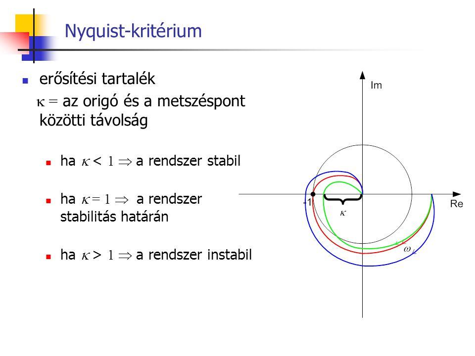 Nyquist-kritérium erősítési tartalék  = az origó és a metszéspont közötti távolság ha  < 1  a rendszer stabil ha  = 1  a rendszer stabilitás hatá
