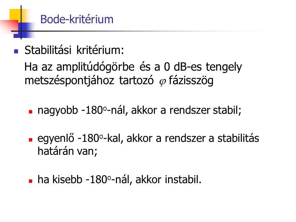 Stabilitási kritérium: Ha az amplitúdógörbe és a 0 dB-es tengely metszéspontjához tartozó  fázisszög nagyobb -180 o -nál, akkor a rendszer stabil; eg
